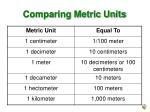 comparing metric units