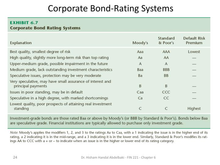Corporate Bond-Rating Systems