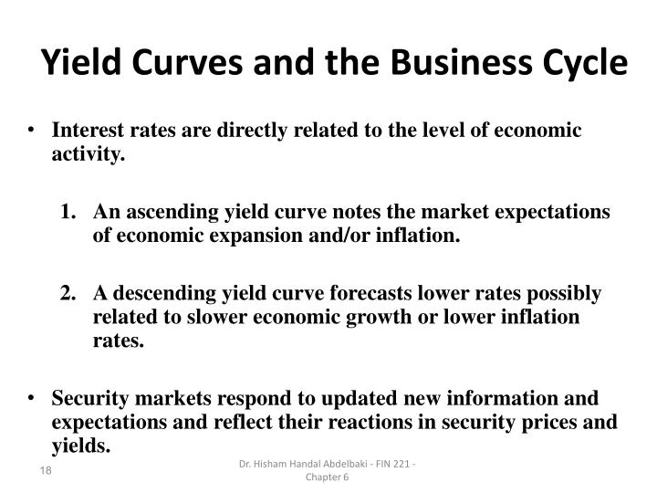 Yield Curves and the Business Cycle