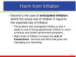 harm from inflation1