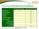 fy10 core solicitation success statistics