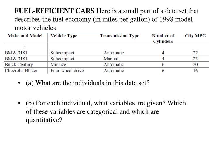 FUEL-EFFICIENT CARS