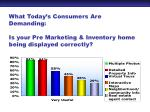 what today s consumers are demanding is your pre marketing inventory home being displayed correctly