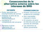 consecuencias de la alternativa externa sobre los intereses de bmd
