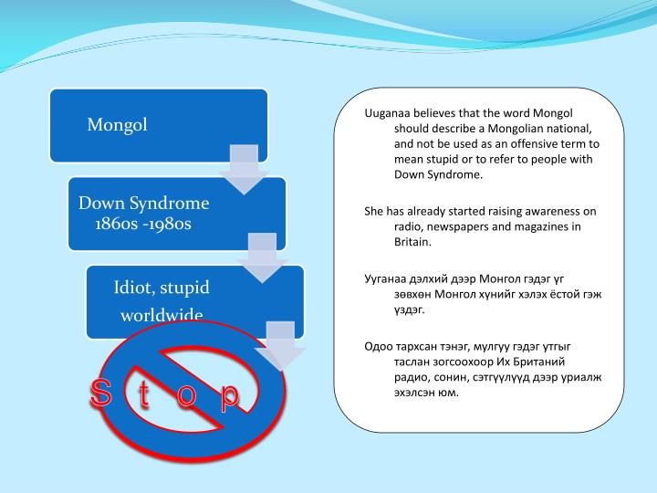 Uuganaa believes that the word Mongol should describe a Mongolian national, and not be used as an offensive term to mean stupid or to refer to people with Down Syndrome.