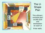 the u shape plan this efficient versatile plan usually puts one workstation on each of three walls