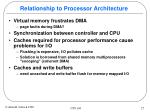 relationship to processor architecture
