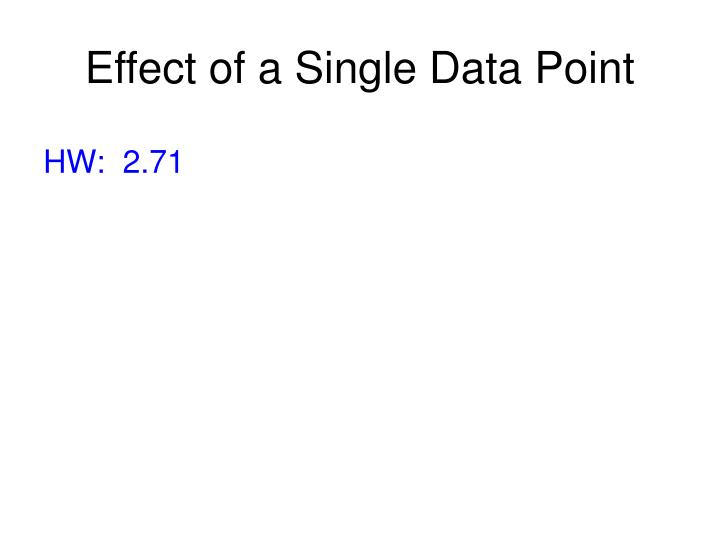 Effect of a Single Data Point