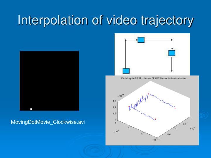 Interpolation of video trajectory