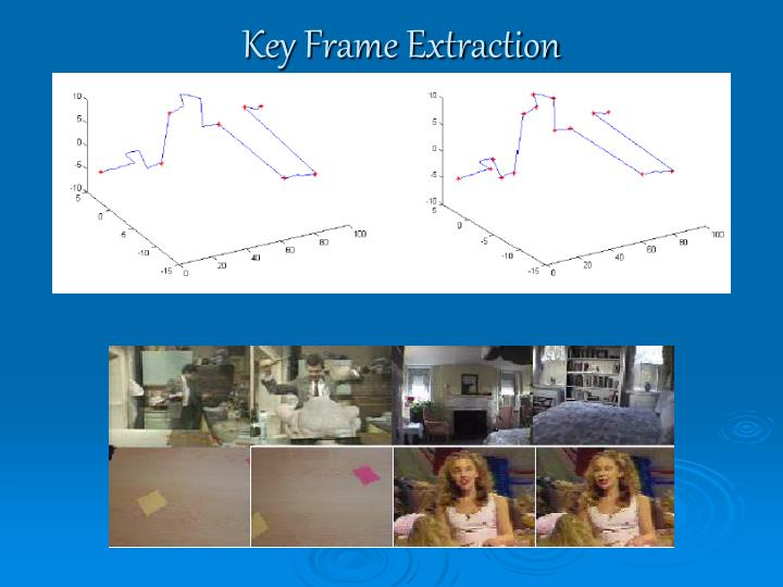 Key Frame Extraction