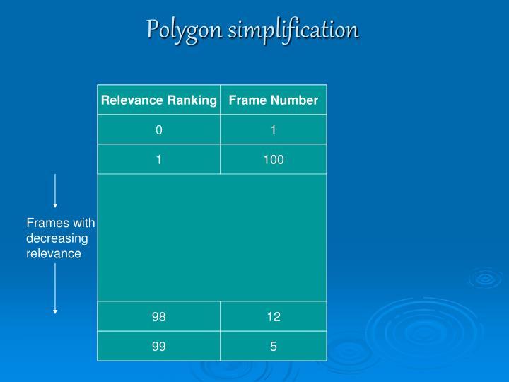 Polygon simplification