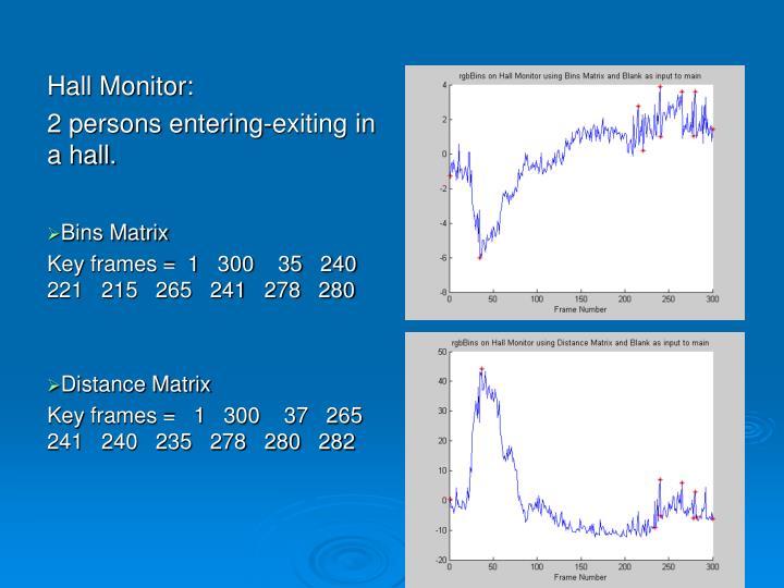 Hall Monitor: