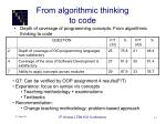 from algorithmic thinking to code