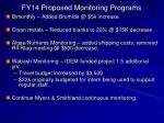 fy14 proposed monitoring programs