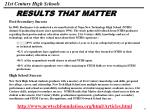 results that matter