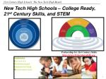 new tech high schools college ready 21 st century skills and stem