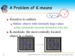 a problem of k means