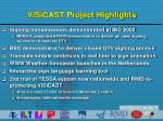 visicast project highlights