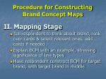 procedure for constructing brand concept maps1