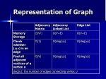 representation of graph1