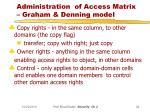 administration of access matrix graham denning model