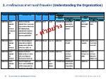 2 understanding the organization1