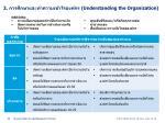2 understanding the organization3