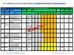 2 understanding the organization4