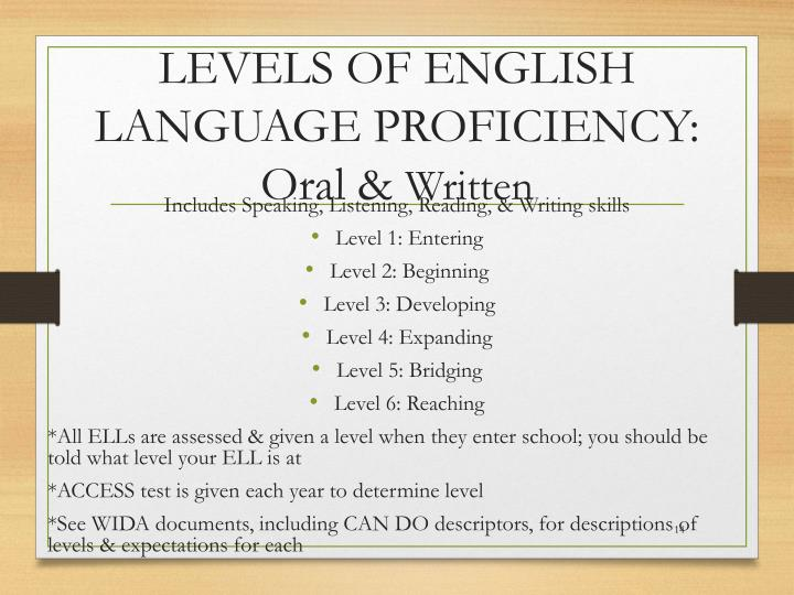 assesment of level of english proficiency All uwm graduate school applicants are required to demonstrate a suitable level of proficiency in the english the english proficiency through assessment.