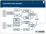 contenuti del budget obiettivi di produzione1