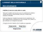 il budget della succursale note metodologiche