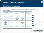 il processo di budgeting analisi degli scostamenti4