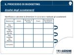 il processo di budgeting analisi degli scostamenti7
