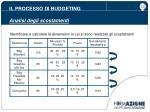 il processo di budgeting analisi degli scostamenti8