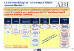 le fasi metodologiche la sicurezza e i rischi secondo basilea ii