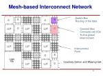 mesh based interconnect network