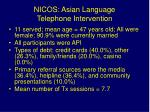 nicos asian language telephone intervention
