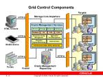 grid control components1