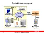 oracle management agent1