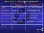 crisis prone vs crisis prepared organisations