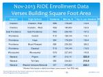 nov 2013 ride enrollment data verses building square foot area