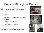 dreams strength of symbols