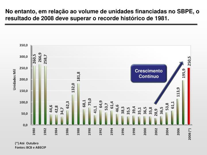 No entanto, em relação ao volume de unidades financiadas no SBPE, o resultado de 2008 deve superar o recorde histórico de 1981.