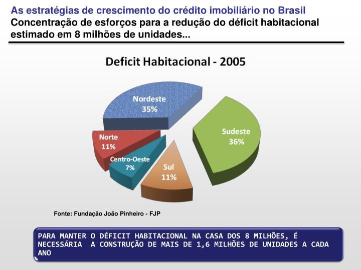 As estratégias de crescimento do crédito imobiliário no Brasil