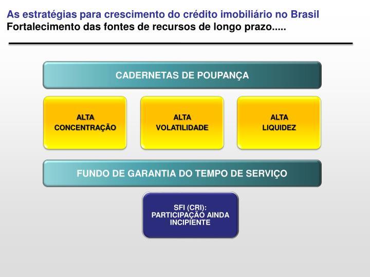 As estratégias para crescimento do crédito imobiliário no Brasil