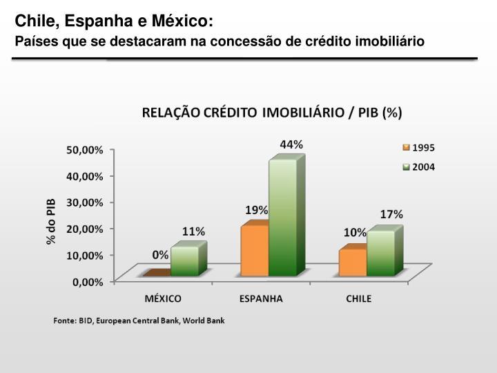 Chile, Espanha e México: