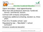 overview vocational education