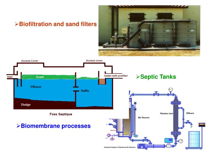 Biofiltration and sand filters