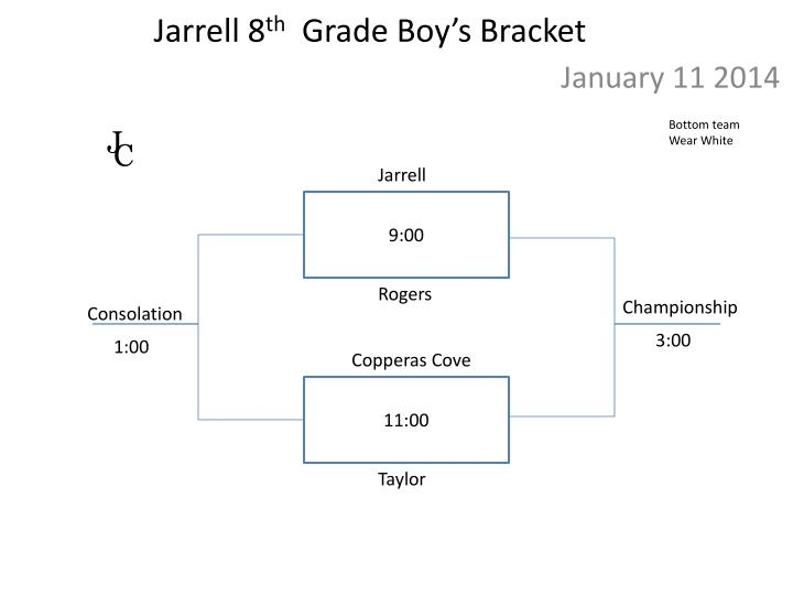 jarrell 8 th grade boy s bracket n.