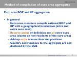 method of compilation of euro area aggregates1